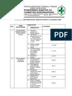 Pemilihan Dan Penetapan Indikator Mutu Layanan Klinis