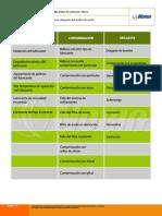 Anexo_0101_Modos_de_falla_detectados_en_cada.pdf