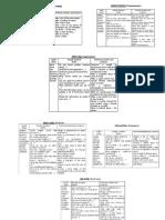 bloom_s_taxonomy_grid.pdf