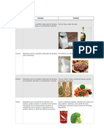 Trabajo de Minerales y Vitaminas