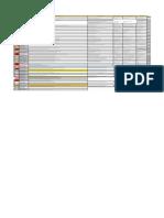 Base de Datos - temas de tesis