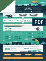 Accenture Big Data Infographic.pdf