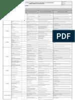 Anexo F1 EHS - Levantamiento Topografico Sobre DDV