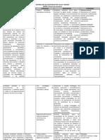 04. Distribución de Contenidos Por Ciclos y Grados (1)