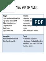 Swot Analysis of Amul
