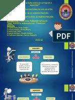 Auditoria Administrativa a.financiera