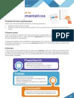 M05_S1_Estructura de los Textos Argumentativos_PDF.pdf