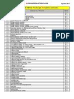 iose-codigos-sin-autorizacion.pdf