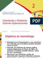 Entendiendo y Modelando Sistemas