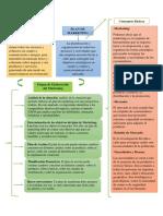 Trabajo planeacion comercial punto 1 y 2 Marcela Sanjuan.docx
