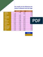 04 Clase4de8 Excel1 Distancias