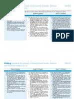 writing standards social studies