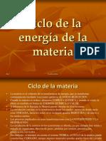 Ciclo de La Energia de La Materia