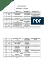 Plan anual de la zona 030