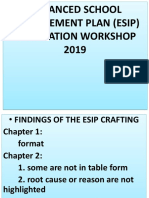 SIP Orientation Topics