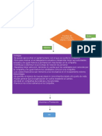 DIAGRAMA DE FLUJO ACT 3.xlsx
