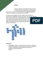 TIPOS DE ORGANIGRAMAS, horizontal, vertical, egograma.docx