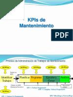 KPI's de Mantenimiento Mecánico
