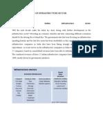 Portfolio Analysis of Infrastructure Sector.doc-purvi