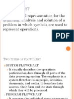 Flowcharting and Pseudooding