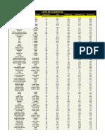 5.2 - Lista de Alimentos - Protocol Mass