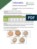 Material Informativo Bioware