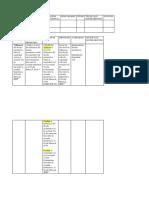 matriz de consistencia y operalizacion de variables.docx
