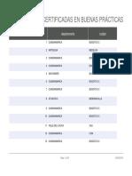 INSTITUCIONES_CERTIFICADAS_EN_BUENAS_PR_CTICAS_CL_NICAS.pdf