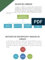 ANALISIS DE CARGOS.pptx