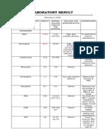 VI. Laboratory Results