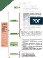 ISO 9000 Certificacion