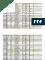 Cultura Datos de Nombres y Mails