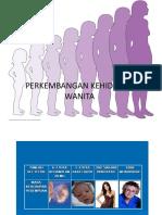 1. Perkembangan wanita.pptx