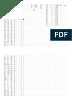 Zadatak Sa Google Spred Sheets