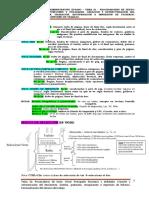 Tema 21 - Procesadores de texto - Word - Esquemas.docx