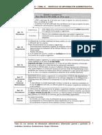T25 Los servicios de información admva Esquemas