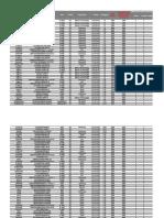 Memory QVL for AMD 2000 Series Processors B450