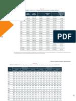 Pobreza Dominicana 2000-2017