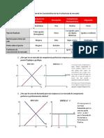 Microeconomía Balotario 2018-1 (2)