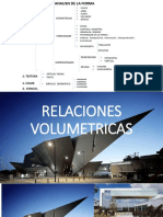 Relaciones Volumentricas, Formas