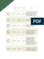 Normativa Salud Ocupacional 2019