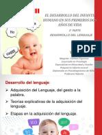 Unidad III El desarrollo del niño en sus primeros dos años de vida 2° Parte DESARROLLO DEL LENGUAJE (1)