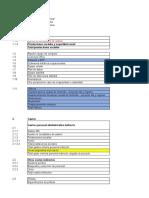Estructura costos proyectos