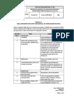 CIRCULAR RPAS  APENDICE C.docx