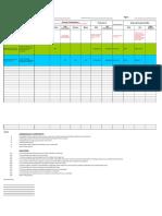 I 03.1 LGU PPAs Inventory Calbayog Version 2