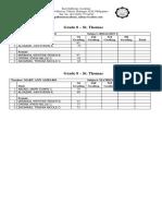 Grading Sheet Subjects
