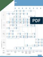 Plan Estudios Enfermeria 2019