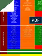dmaic-toolkit.xls