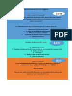 Caracterizacion de Procesos de Almacen