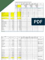 Rencana Anggaran Belanja Kuartal II Tahun 2018